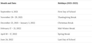 Rochester School District Calendar 2022